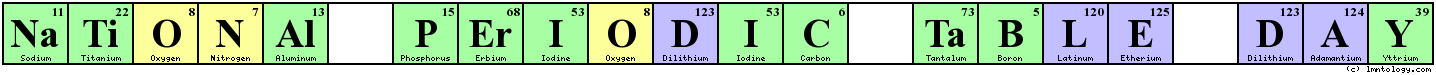 national periodic table day