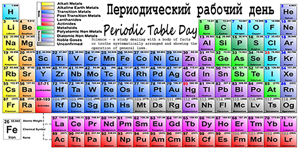 Periodic table day ptd urtaz Image collections